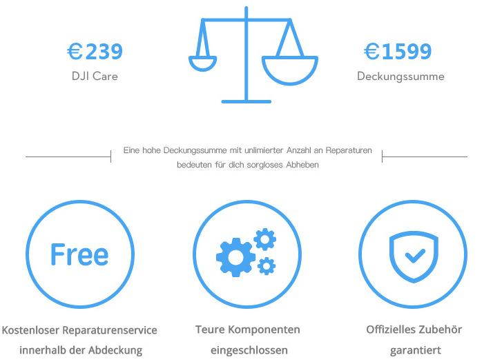 DJI Care Protection Plan am Beispiel DJI Phantom 4 mit einer Gültigkeitsdauer von 6 Monaten.